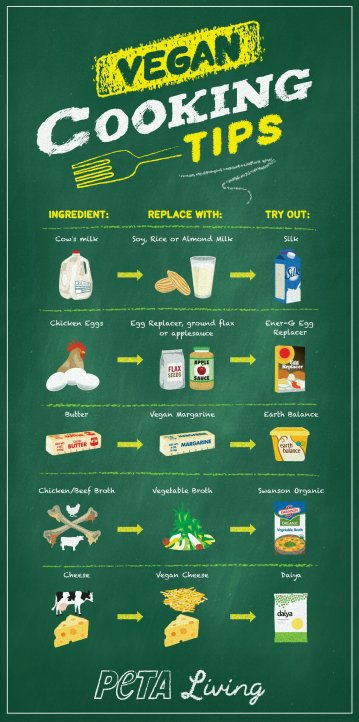infographic-vegan-cooking-substitutions-v02